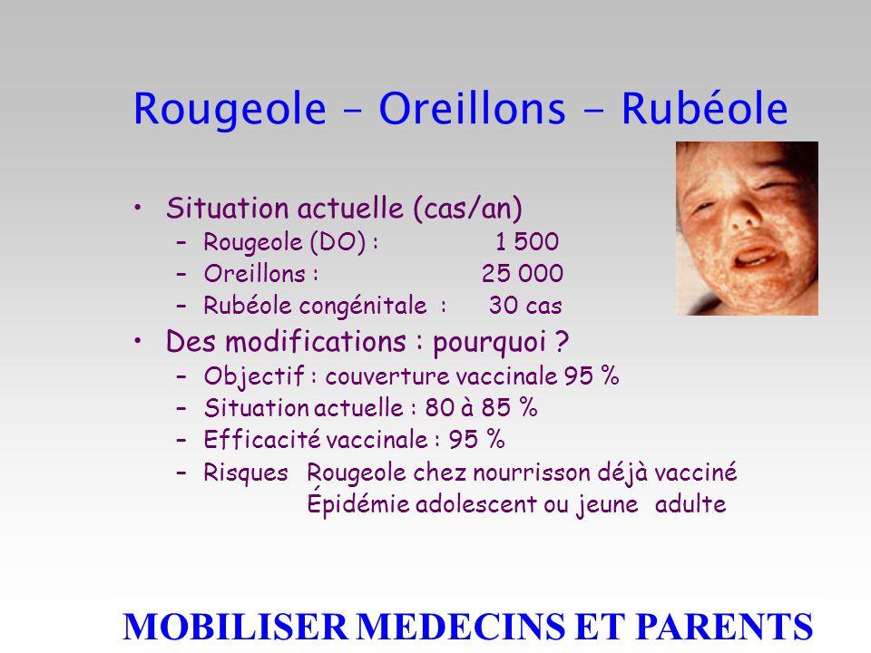 Rougeole – Oreillons - Rubéole Situation actuelle (cas/an) –Rougeole (DO) : 1 500 –Oreillons : 25 000 –Rubéole congénitale : 30 cas Des modifications