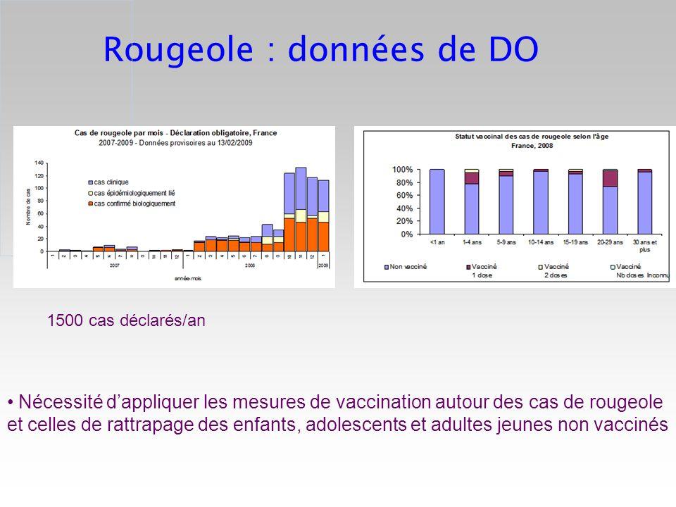 Rougeole : données de DO 1500 cas déclarés/an Nécessité dappliquer les mesures de vaccination autour des cas de rougeole et celles de rattrapage des e