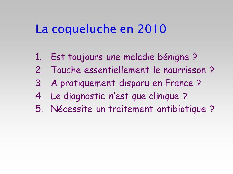 La coqueluche en 2010 1.Est toujours une maladie bénigne ? 2.Touche essentiellement le nourrisson ? 3.A pratiquement disparu en France ? 4.Le diagnost