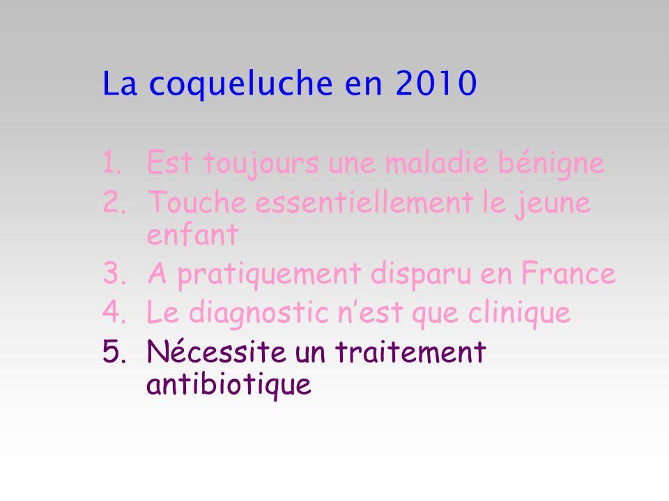 La coqueluche en 2010 1.Est toujours une maladie bénigne 2.Touche essentiellement le jeune enfant 3.A pratiquement disparu en France 4.Le diagnostic n