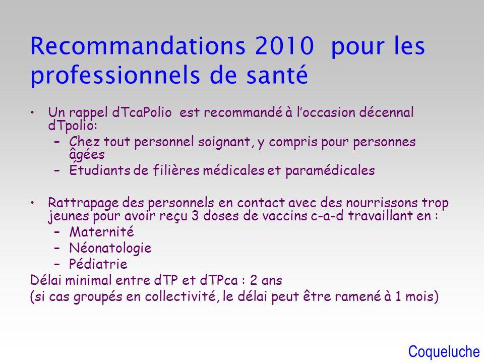 Recommandations 2010 pour les professionnels de santé Un rappel dTcaPolio est recommandé à loccasion décennal dTpolio: –Chez tout personnel soignant,