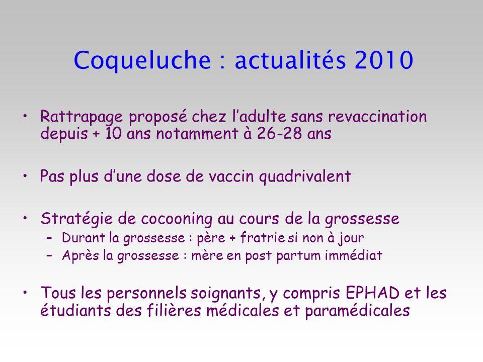 Coqueluche : actualités 2010 Rattrapage proposé chez ladulte sans revaccination depuis + 10 ans notamment à 26-28 ans Pas plus dune dose de vaccin qua