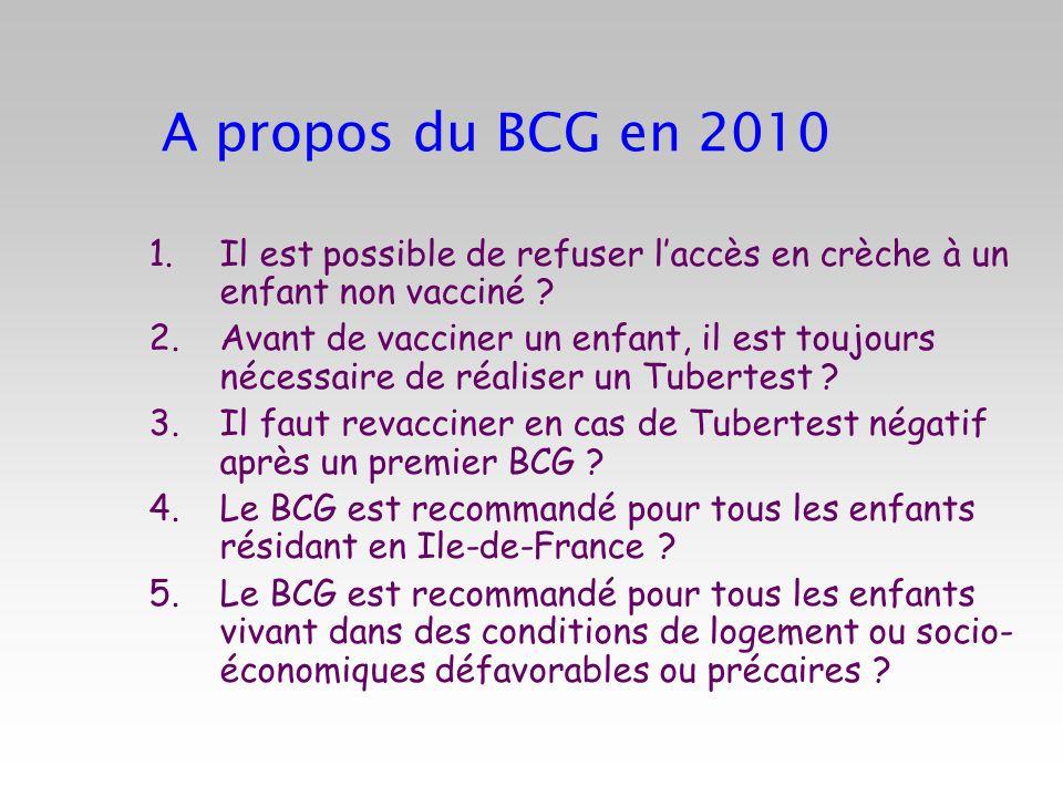 A propos du BCG en 2010 1.Il est possible de refuser laccès en crèche à un enfant non vacciné 2.Avant de vacciner un enfant, il est toujours nécessaire de réaliser un Tubertest 3.Il faut revacciner en cas de Tubertest négatif après un premier BCG 4.Le BCG est recommandé pour tous les enfants résidant en Ile-de-France 5.Le BCG est recommandé pour tous les enfants vivant dans des conditions de logement ou socio- économiques défavorables ou précaires