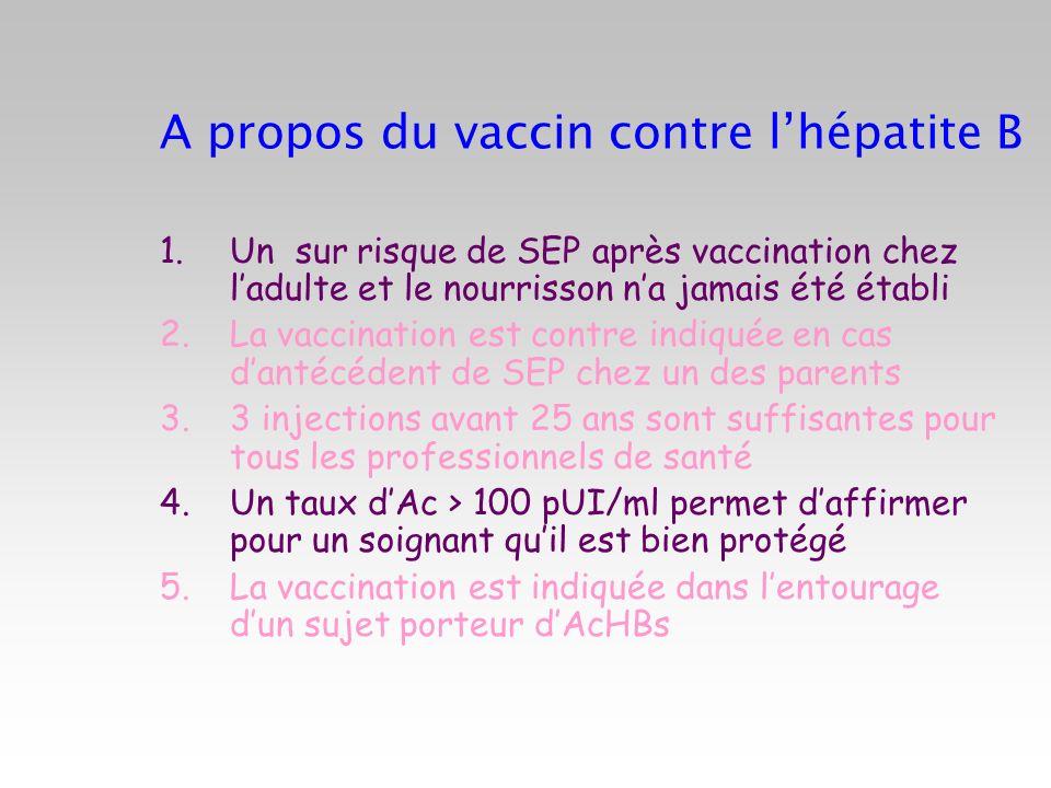 A propos du vaccin contre lhépatite B 1.Un sur risque de SEP après vaccination chez ladulte et le nourrisson na jamais été établi 2.La vaccination est