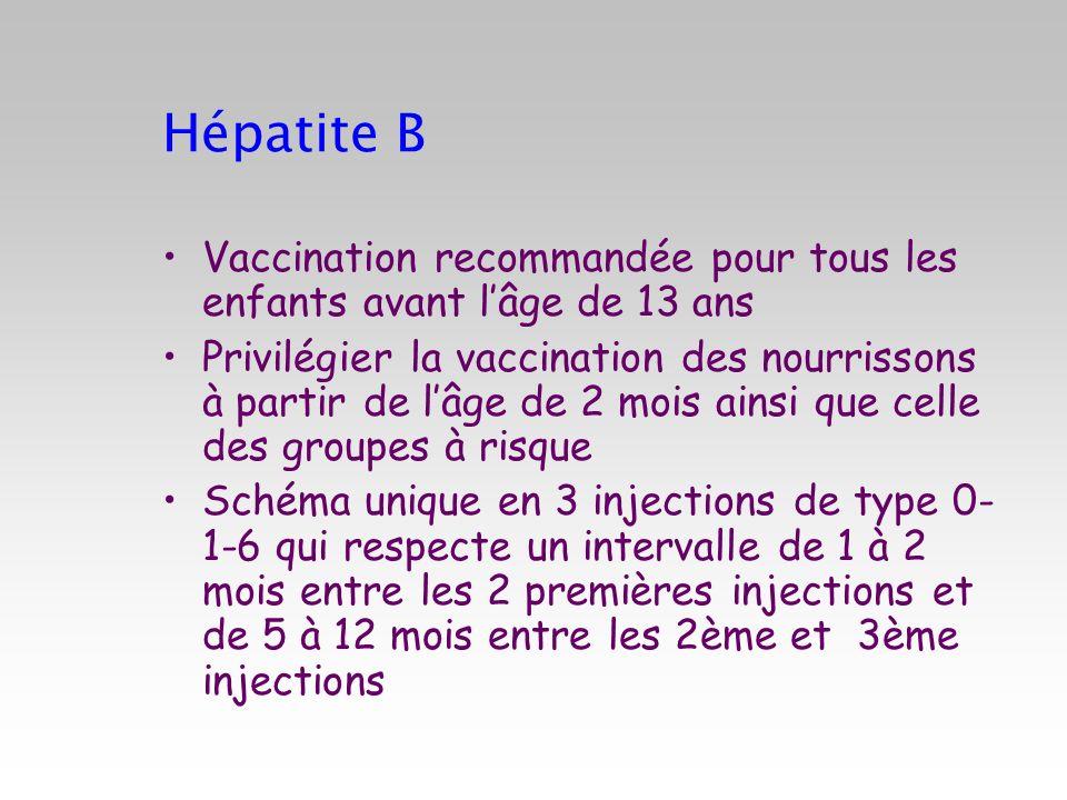 Hépatite B Vaccination recommandée pour tous les enfants avant lâge de 13 ans Privilégier la vaccination des nourrissons à partir de lâge de 2 mois ai