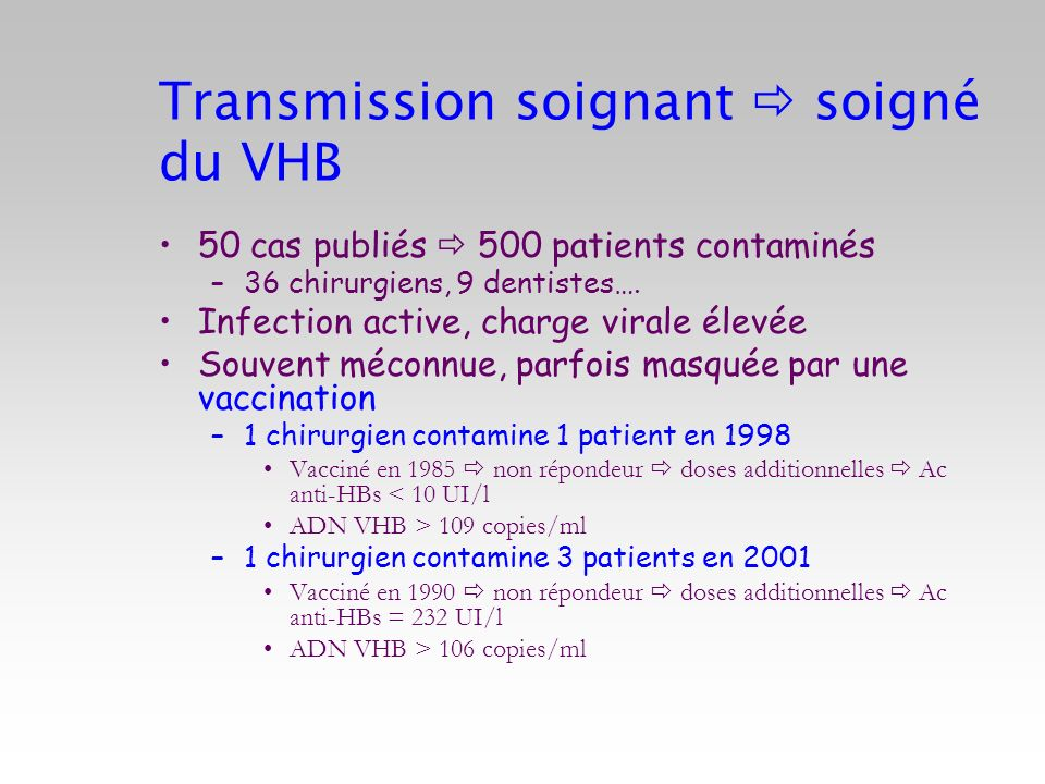 Transmission soignant soigné du VHB 50 cas publiés 500 patients contaminés –36 chirurgiens, 9 dentistes…. Infection active, charge virale élevée Souve