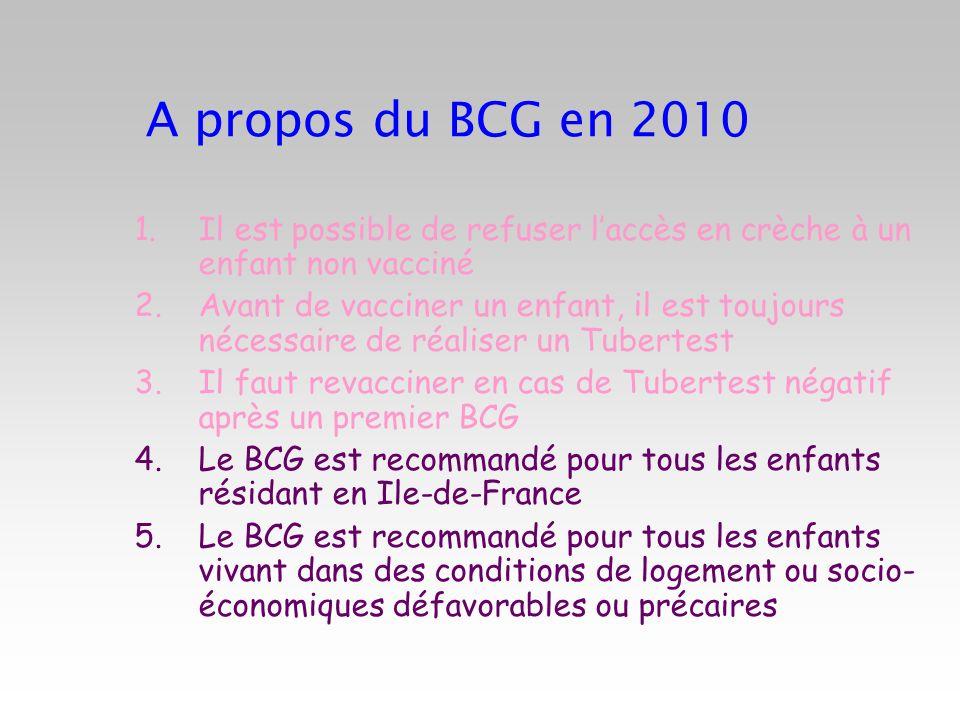 Vaccination BCG BCG : nest plus obligatoire pour entrée collectivité IDR à 5 U (Tubertest) préalable seulement à partir de lâge de 3 mois Si BCG x 1 = Recommandation vaccinale satisfaite MONOVAX® (3 ans max) BCG® intradermique (0,05 ml avant 1 an puis 0,1 ml)