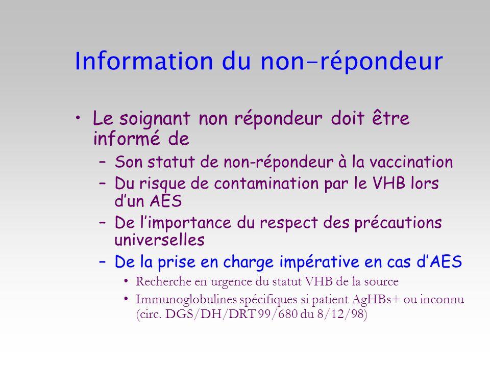 Information du non-répondeur Le soignant non répondeur doit être informé de –Son statut de non-répondeur à la vaccination –Du risque de contamination
