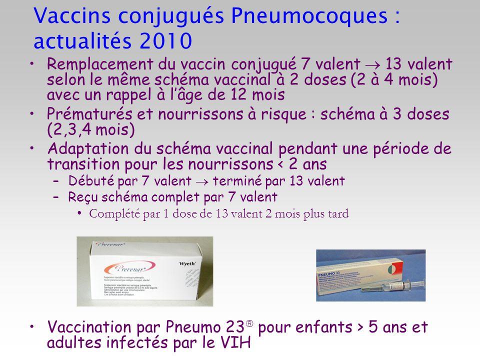 Vaccins conjugués Pneumocoques : actualités 2010 Remplacement du vaccin conjugué 7 valent 13 valent selon le même schéma vaccinal à 2 doses (2 à 4 moi