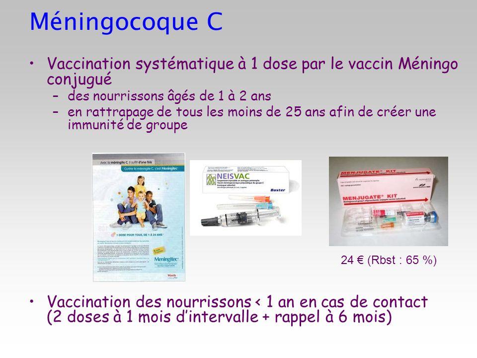 Méningocoque C Vaccination systématique à 1 dose par le vaccin Méningo conjugué –des nourrissons âgés de 1 à 2 ans –en rattrapage de tous les moins de