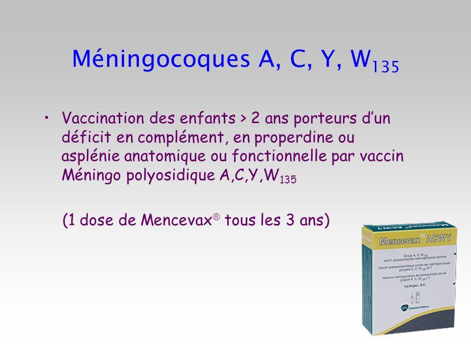 Méningocoques A, C, Y, W 135 Vaccination des enfants > 2 ans porteurs dun déficit en complément, en properdine ou asplénie anatomique ou fonctionnelle