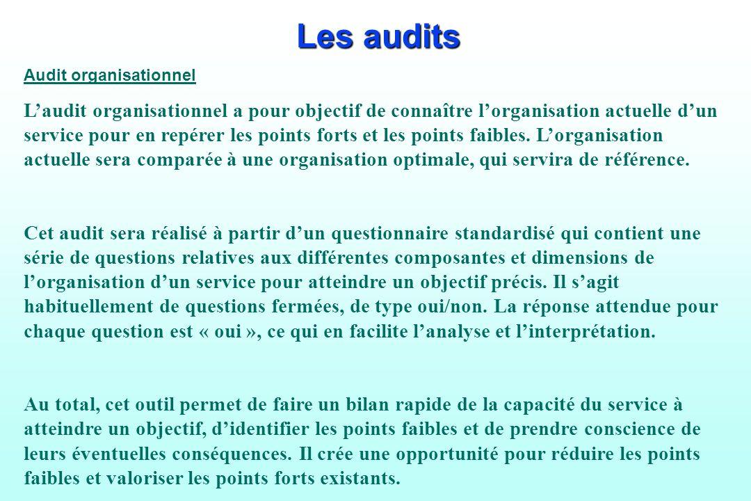 Les audits Audit organisationnel Laudit organisationnel a pour objectif de connaître lorganisation actuelle dun service pour en repérer les points for