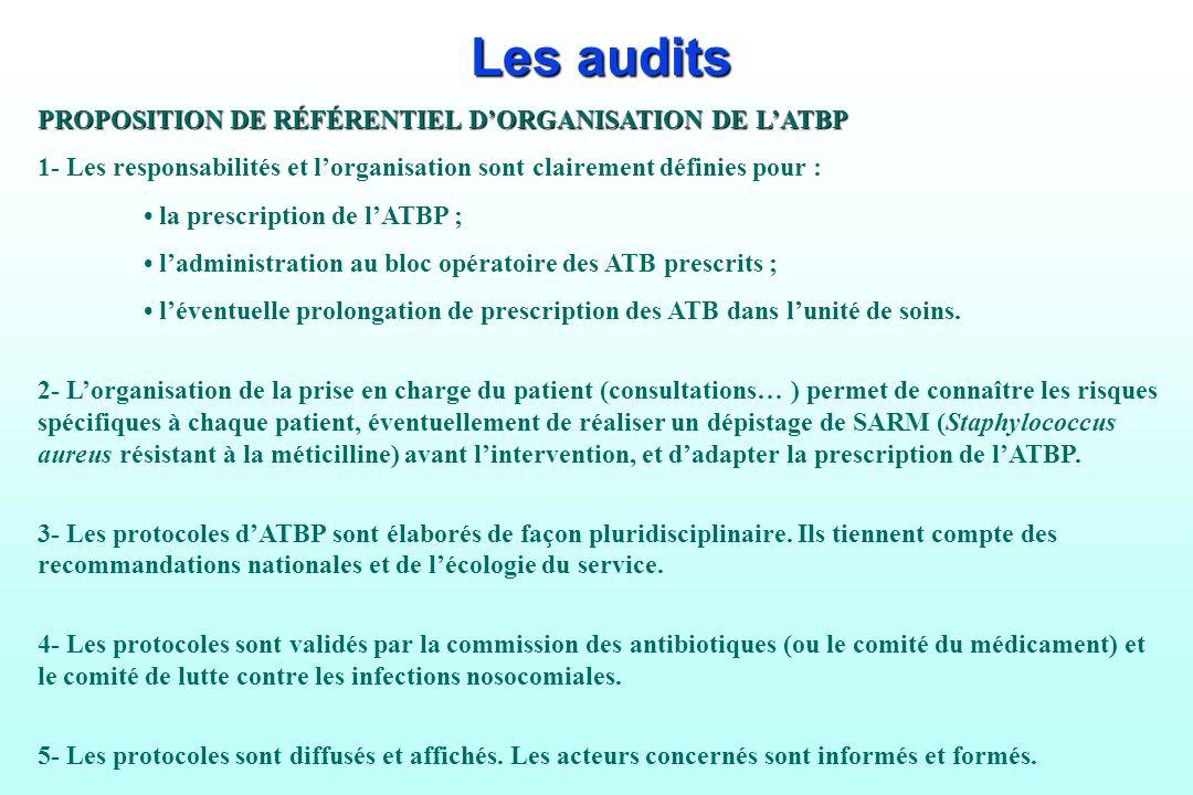 Les audits PROPOSITION DE RÉFÉRENTIEL DORGANISATION DE LATBP 1- Les responsabilités et lorganisation sont clairement définies pour : la prescription d