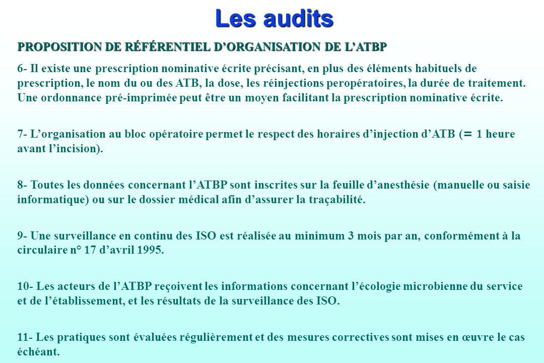 Les audits PROPOSITION DE RÉFÉRENTIEL DORGANISATION DE LATBP 6- Il existe une prescription nominative écrite précisant, en plus des éléments habituels