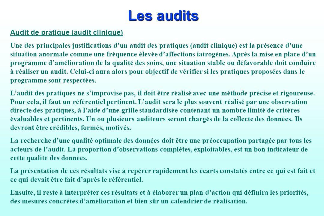 Les audits Audit de pratique (audit clinique) Une des principales justifications dun audit des pratiques (audit clinique) est la présence dune situati