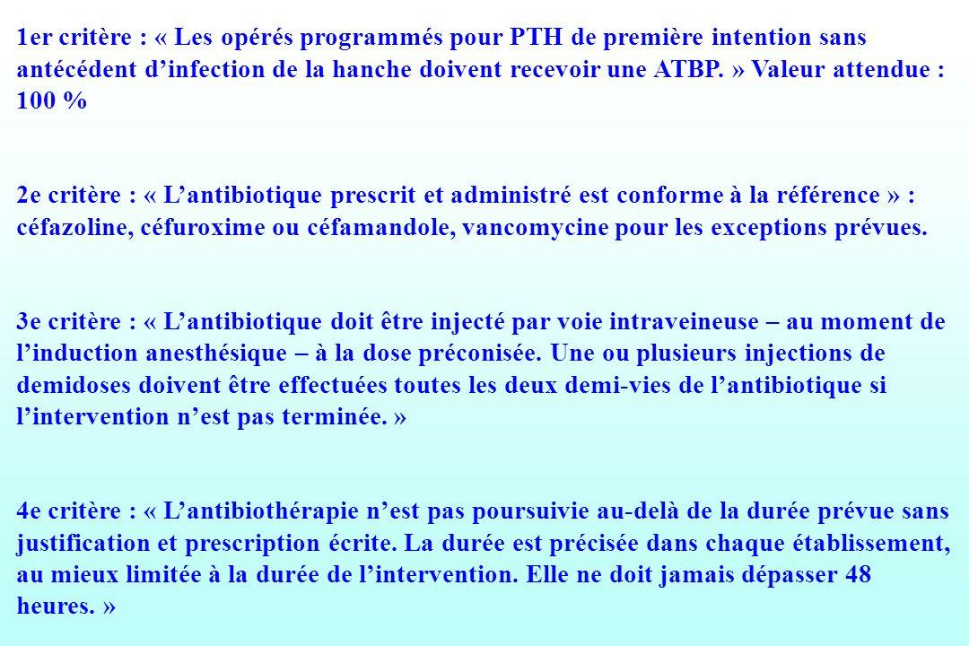 1er critère : « Les opérés programmés pour PTH de première intention sans antécédent dinfection de la hanche doivent recevoir une ATBP. » Valeur atten