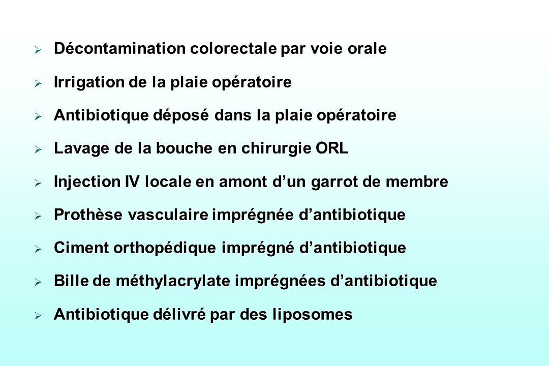 Décontamination colorectale par voie orale Décontamination colorectale par voie orale Irrigation de la plaie opératoire Irrigation de la plaie opérato
