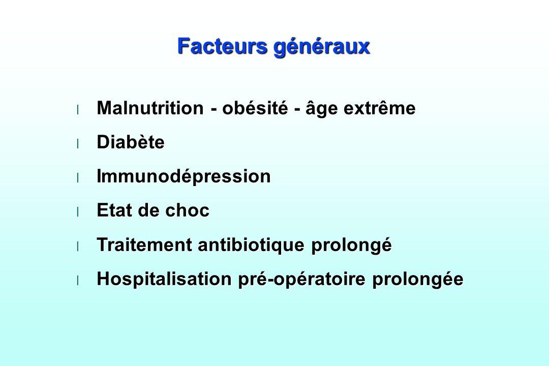 Facteurs généraux l Malnutrition - obésité - âge extrême l Diabète l Immunodépression l Etat de choc l Traitement antibiotique prolongé l Hospitalisat