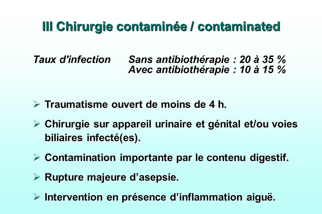 III Chirurgie contaminée / contaminated Taux d'infectionSans antibiothérapie : 20 à 35 % Avec antibiothérapie : 10 à 15 % Traumatisme ouvert de moins