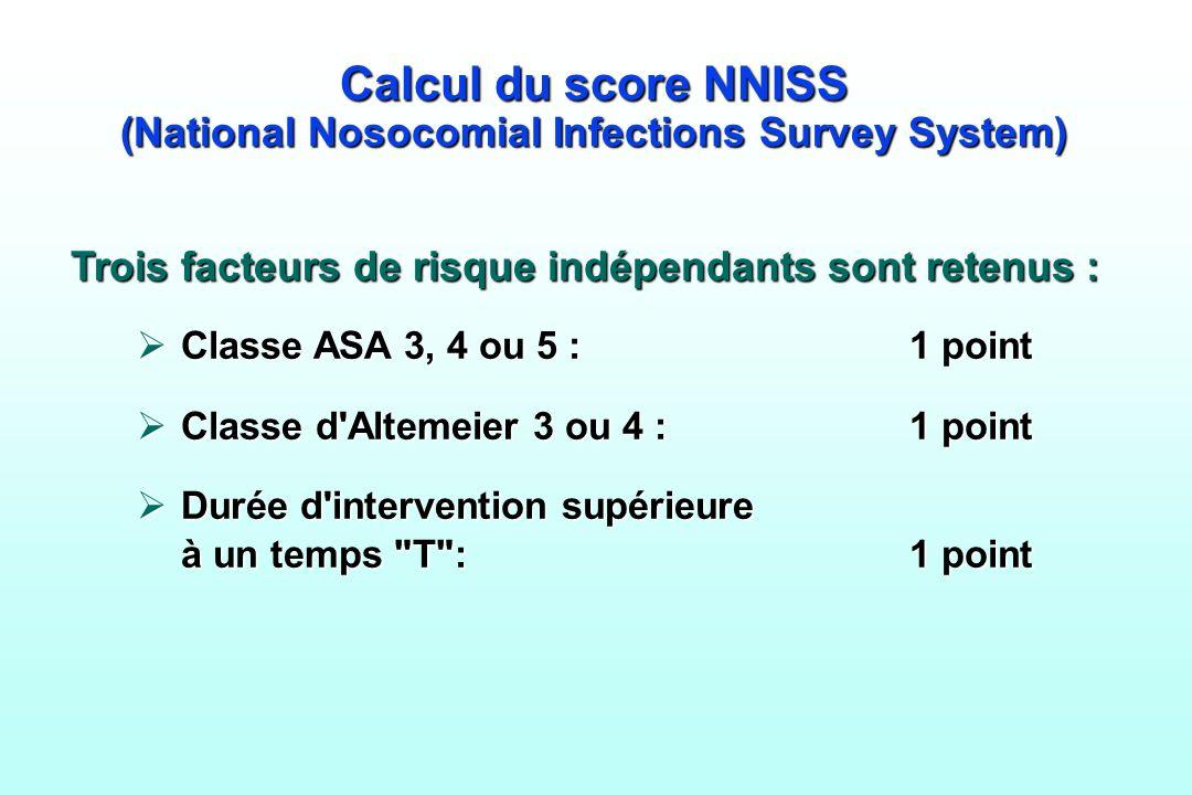 Calcul du score NNISS (National Nosocomial Infections Survey System) Trois facteurs de risque indépendants sont retenus : Classe ASA 3, 4 ou 5 :1 poin