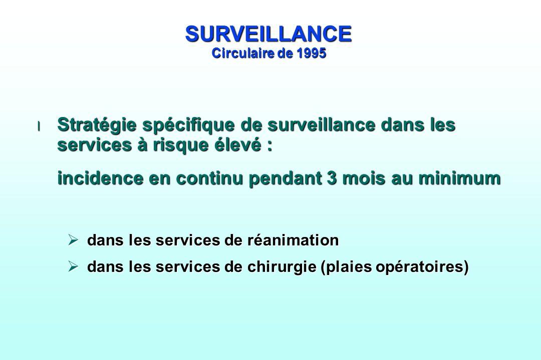 SURVEILLANCE Circulaire de 1995 l Stratégie spécifique de surveillance dans les services à risque élevé : incidence en continu pendant 3 mois au minim