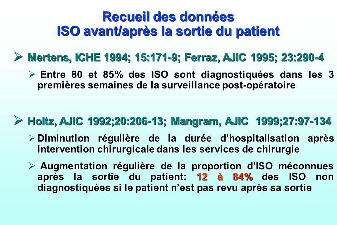 Recueil des données ISO avant/après la sortie du patient Mertens, ICHE 1994; 15:171-9; Ferraz, AJIC 1995; 23:290-4 Mertens, ICHE 1994; 15:171-9; Ferra