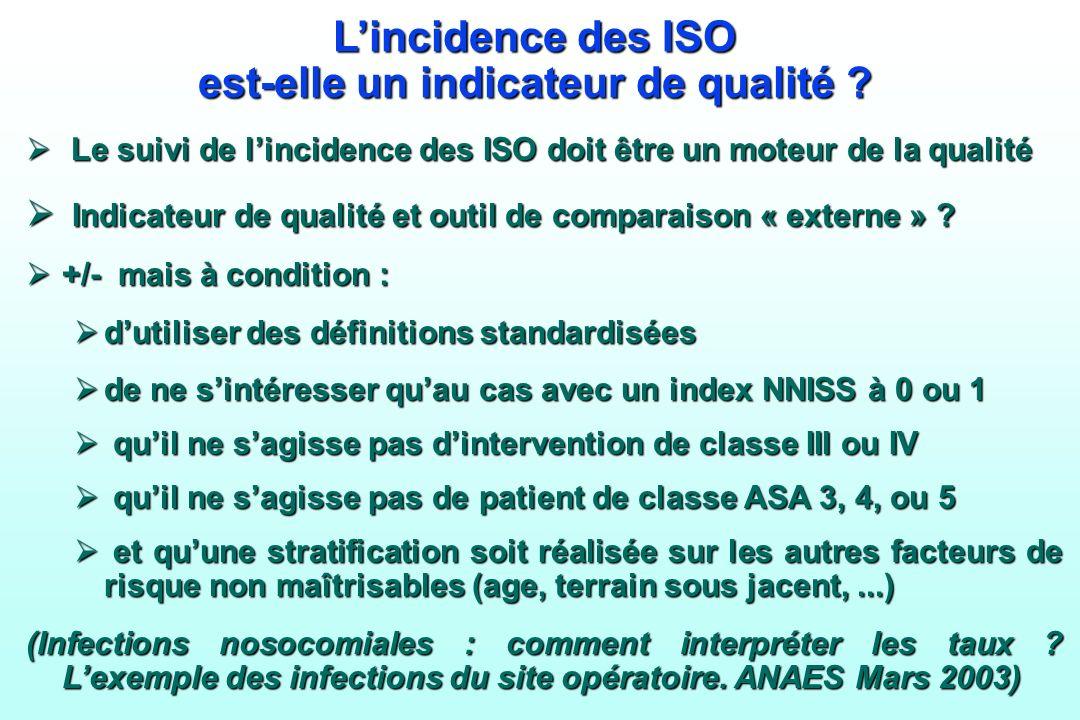 Lincidence des ISO est-elle un indicateur de qualité ? Le suivi de lincidence des ISO doit être un moteur de la qualité Le suivi de lincidence des ISO