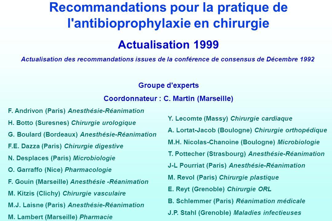 Recommandations pour la pratique de l'antibioprophylaxie en chirurgie Actualisation 1999 Actualisation des recommandations issues de la conférence de