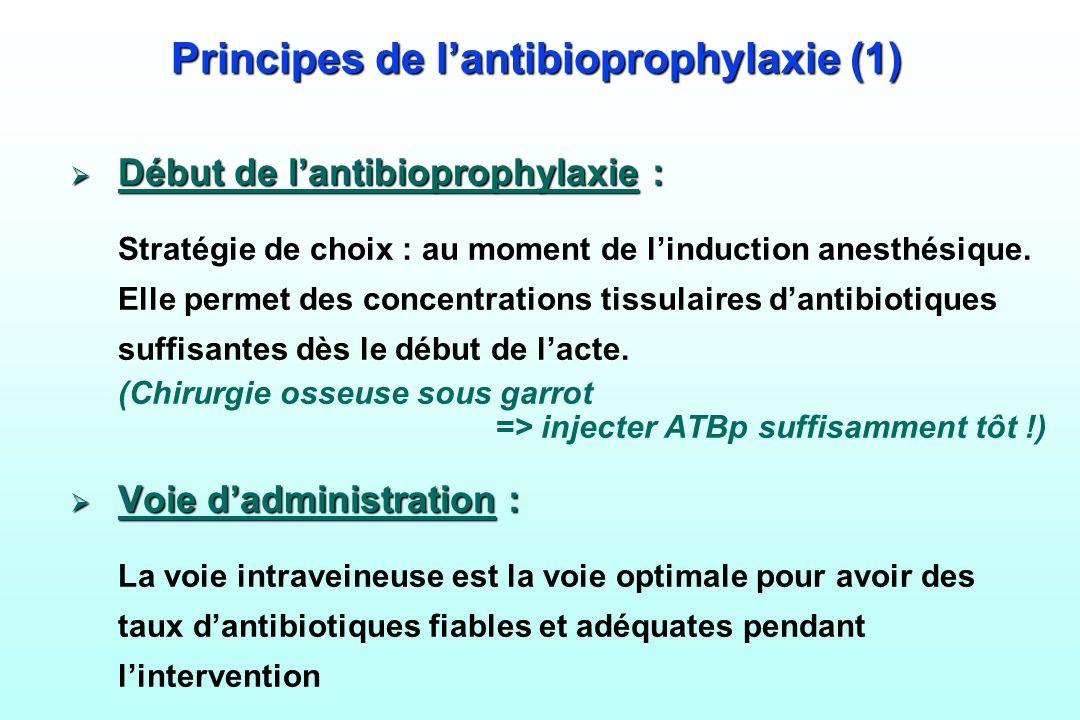 Principes de lantibioprophylaxie (1) Début de lantibioprophylaxie : Début de lantibioprophylaxie : Stratégie de choix : au moment de linduction anesth