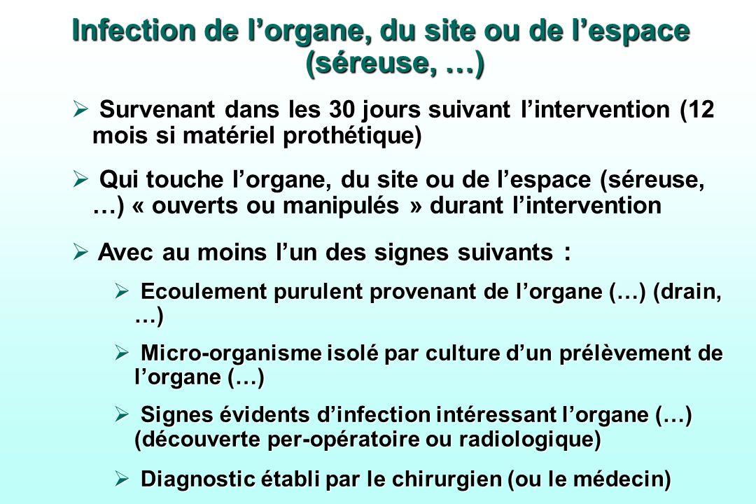 Infection de lorgane, du site ou de lespace (séreuse, …) Survenant dans les 30 jours suivant lintervention (12 mois si matériel prothétique) Survenant