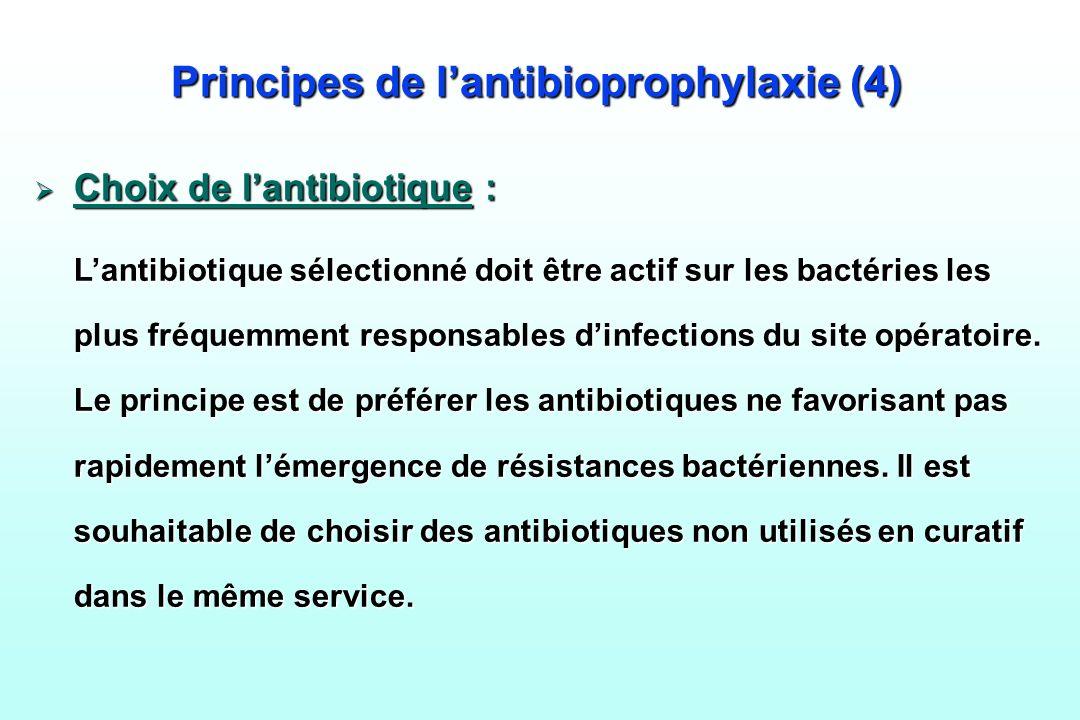 Principes de lantibioprophylaxie (4) Choix de lantibiotique : Choix de lantibiotique : Lantibiotique sélectionné doit être actif sur les bactéries les