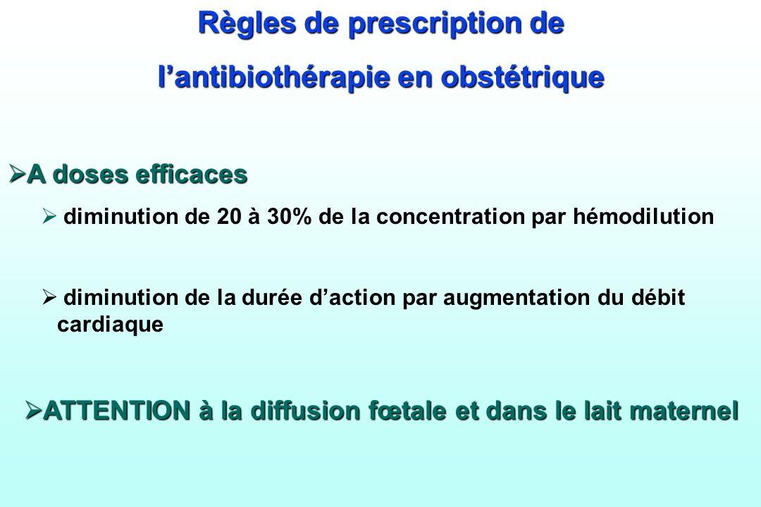 Règles de prescription de lantibiothérapie en obstétrique A doses efficaces A doses efficaces diminution de 20 à 30% de la concentration par hémodilut