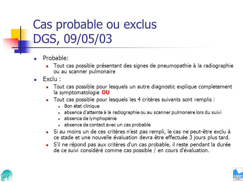 Cas probable ou exclus DGS, 09/05/03 Probable: Tout cas possible présentant des signes de pneumopathie à la radiographie ou au scanner pulmonaire Excl