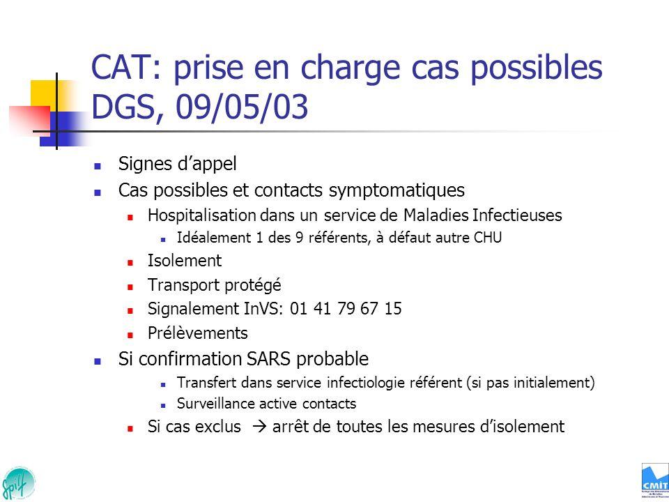 CAT: prise en charge cas possibles DGS, 09/05/03 Signes dappel Cas possibles et contacts symptomatiques Hospitalisation dans un service de Maladies In