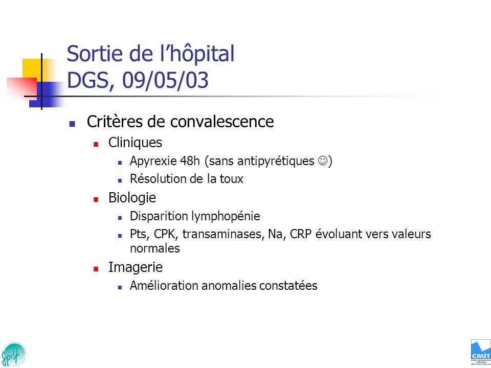 Sortie de lhôpital DGS, 09/05/03 Critères de convalescence Cliniques Apyrexie 48h (sans antipyrétiques ) Résolution de la toux Biologie Disparition ly