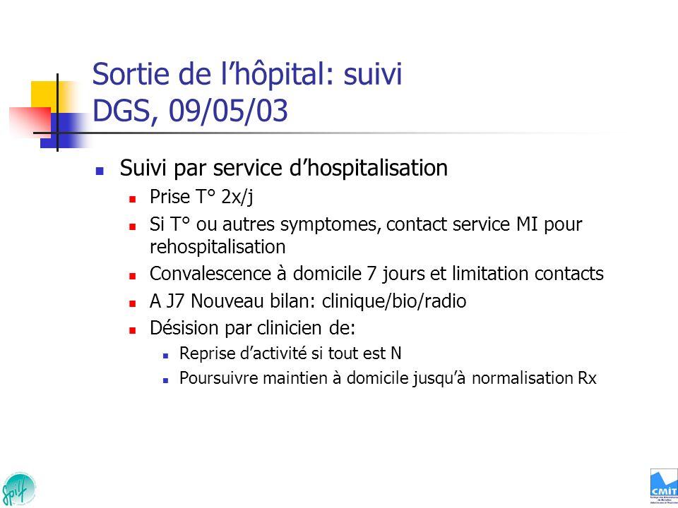 Sortie de lhôpital: suivi DGS, 09/05/03 Suivi par service dhospitalisation Prise T° 2x/j Si T° ou autres symptomes, contact service MI pour rehospital