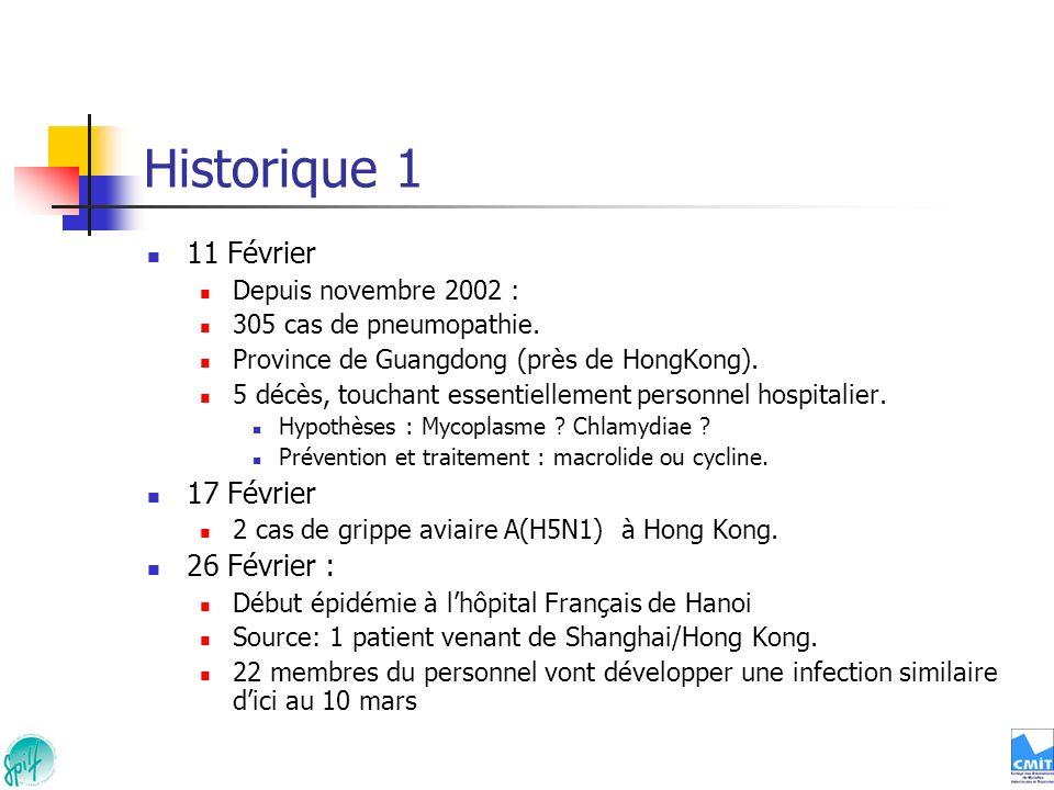 Historique 2 12 Mars HongKong: 1 cas index venant de Hanoi 23 cas (personnel soignant) Alerte mondiale déclenchée par OMS 13 Mars Première alerte DGS 15 mars : 150 cas de SARS.