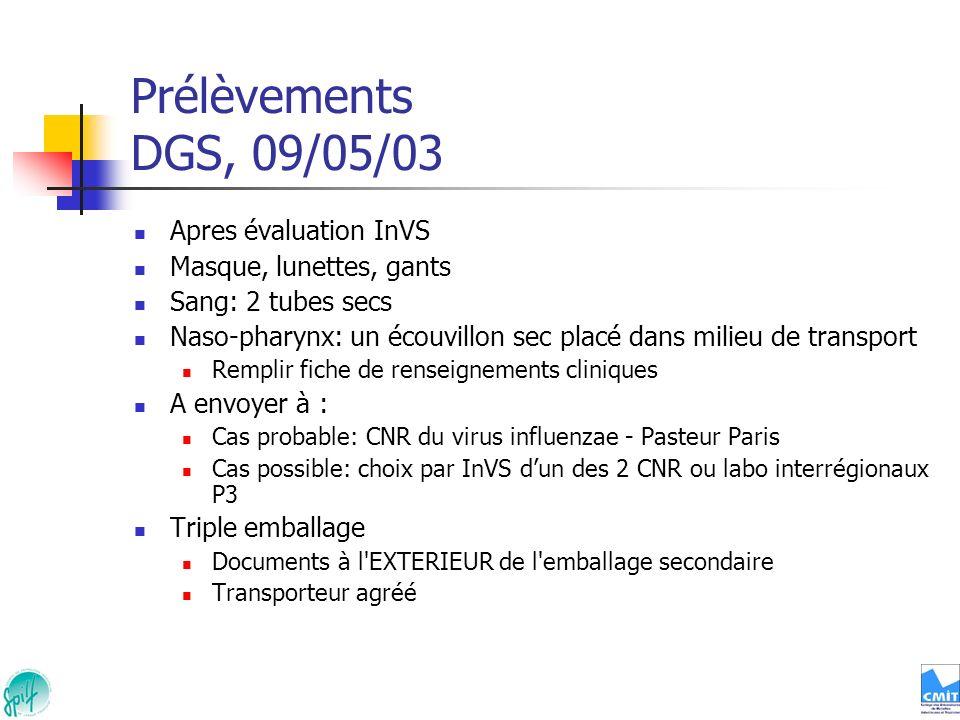 Prélèvements DGS, 09/05/03 Apres évaluation InVS Masque, lunettes, gants Sang: 2 tubes secs Naso-pharynx: un écouvillon sec placé dans milieu de trans