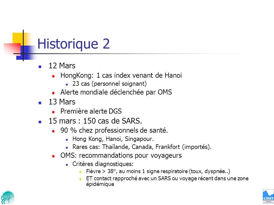 Historique 3 15 Mars Envoi dune équipe à Hanoi par la DGS 17 Mars : 167 cas OMS: Réseau de laboratoires Historique complet de ce réseau: Lancet 2003;361:1730-3.