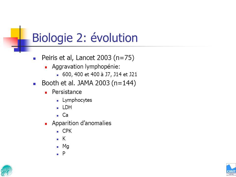 Biologie 2: évolution Peiris et al, Lancet 2003 (n=75) Aggravation lymphopénie: 600, 400 et 400 à J7, J14 et J21 Booth et al. JAMA 2003 (n=144) Persis