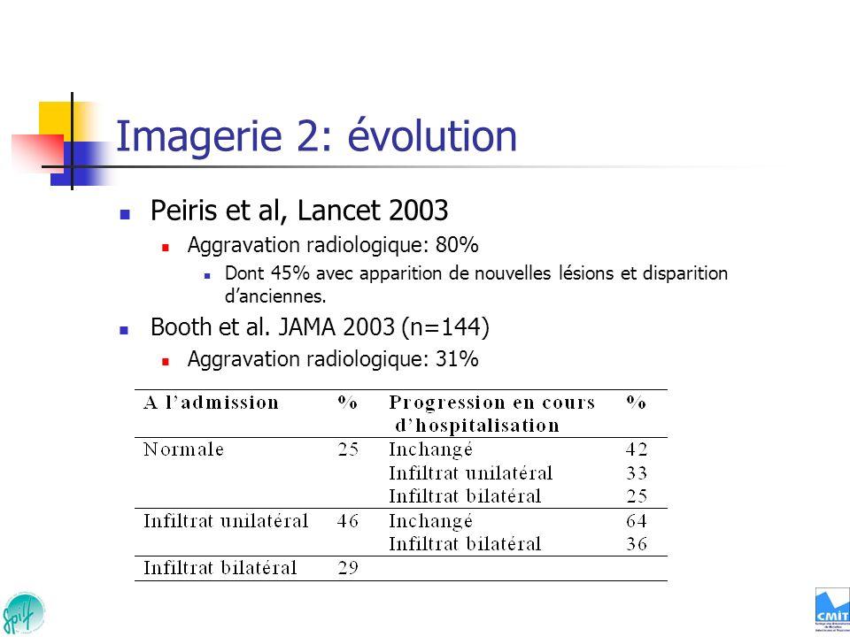 Imagerie 2: évolution Peiris et al, Lancet 2003 Aggravation radiologique: 80% Dont 45% avec apparition de nouvelles lésions et disparition danciennes.