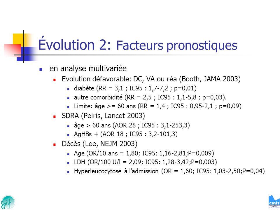 Évolution 2: Facteurs pronostiques en analyse multivariée Evolution défavorable: DC, VA ou réa (Booth, JAMA 2003) diabète (RR = 3,1 ; IC95 : 1,7-7,2 ;
