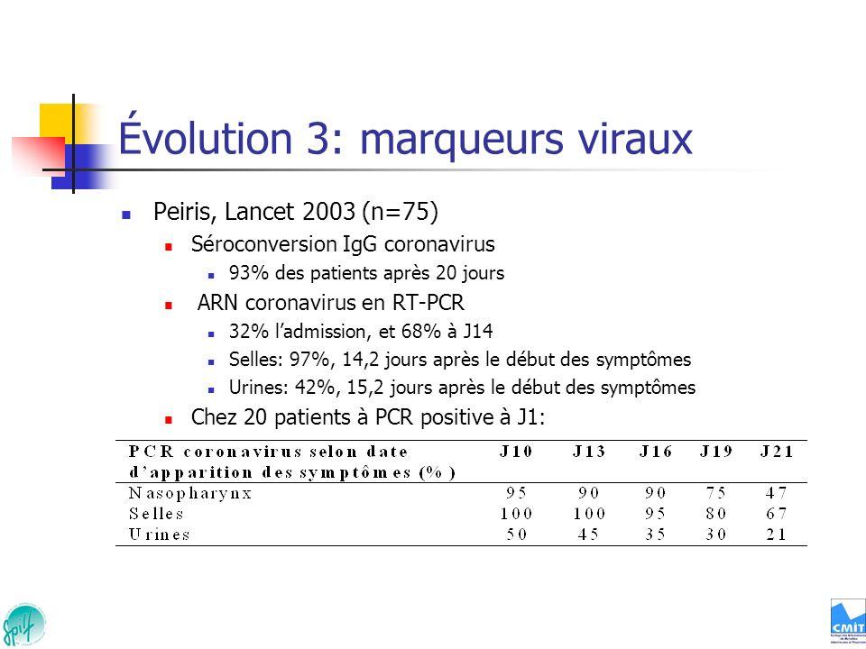 Évolution 3: marqueurs viraux Peiris, Lancet 2003 (n=75) Séroconversion IgG coronavirus 93% des patients après 20 jours ARN coronavirus en RT-PCR 32%