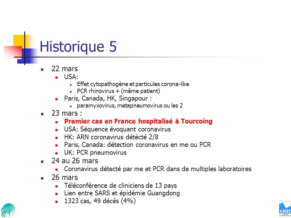 Historique 6 27 au 31 mars Coronavirus: PCR et IF IgM Metapneumovirus toujours retrouvé chez certains patients OMS: arguments en faveur dun Coronavirus Il manque le postulat de Koch 31 mars DGS: conseils de limitation des voyages 1 au 9 avril Inoculation singes par coronav, metapneumov ou les 2 Seuls coronavirus reproduit un SARS Essais ribavirine et interferon in vitro 16 avril Annonce officielle du coronavirus comme cause du SARS 14 mai: 7628 cas, 587 décès (7,7%), 30 pays En France, 7 cas probables dont 3 avec Coronavirus