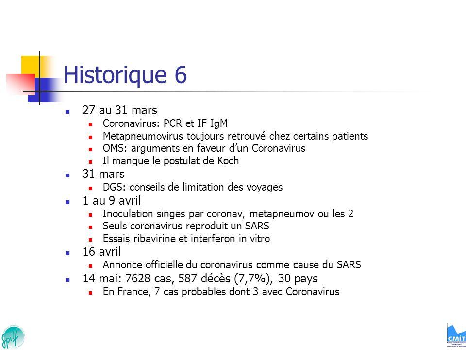 Évolution 3: marqueurs viraux Peiris, Lancet 2003 (n=75) Séroconversion IgG coronavirus 93% des patients après 20 jours ARN coronavirus en RT-PCR 32% ladmission, et 68% à J14 Selles: 97%, 14,2 jours après le début des symptômes Urines: 42%, 15,2 jours après le début des symptômes Chez 20 patients à PCR positive à J1: