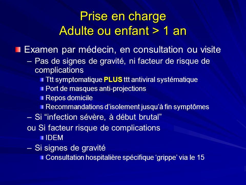 Prise en charge Adulte ou enfant > 1 an Examen par médecin, en consultation ou visite –Pas de signes de gravité, ni facteur de risque de complications