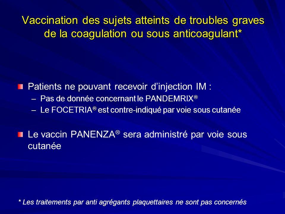 Vaccination des sujets atteints de troubles graves de la coagulation ou sous anticoagulant* Patients ne pouvant recevoir dinjection IM : –Pas de donné