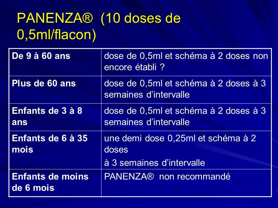PANENZA® (10 doses de 0,5ml/flacon) De 9 à 60 ansdose de 0,5ml et schéma à 2 doses non encore établi ? Plus de 60 ansdose de 0,5ml et schéma à 2 doses