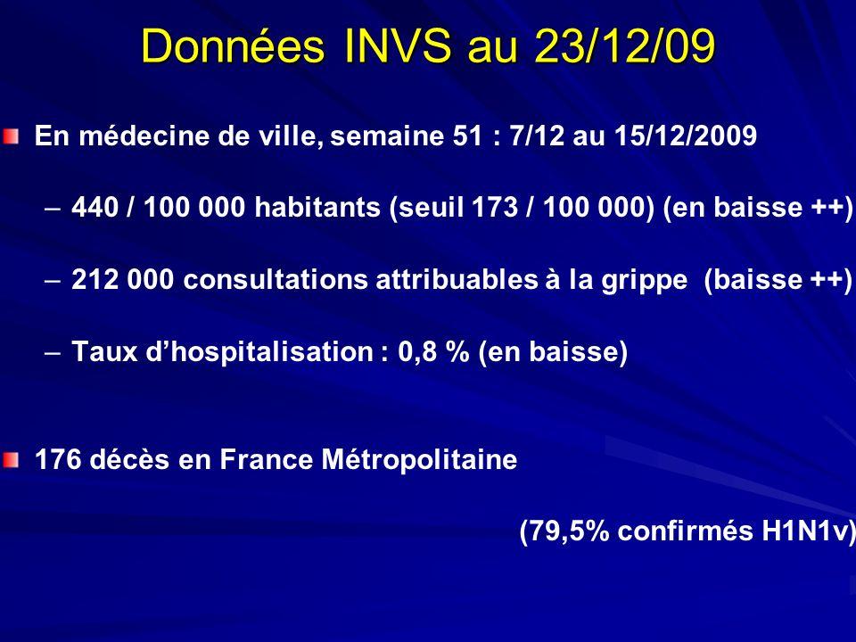Données INVS au 23/12/09 En médecine de ville, semaine 51 : 7/12 au 15/12/2009 –440 / 100 000 habitants (seuil 173 / 100 000) (en baisse ++) –212 000