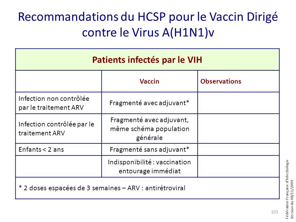 Fédération Française dInfectiologie Version du 08/11/2009 Recommandations du HCSP pour le Vaccin Dirigé contre le Virus A(H1N1)v 101 Patients infectés